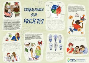Novo Ensino Médio – Trabalhando com projetos (cartaz)